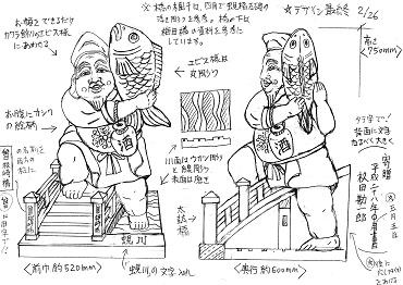 曽根崎恵比寿ラフ画